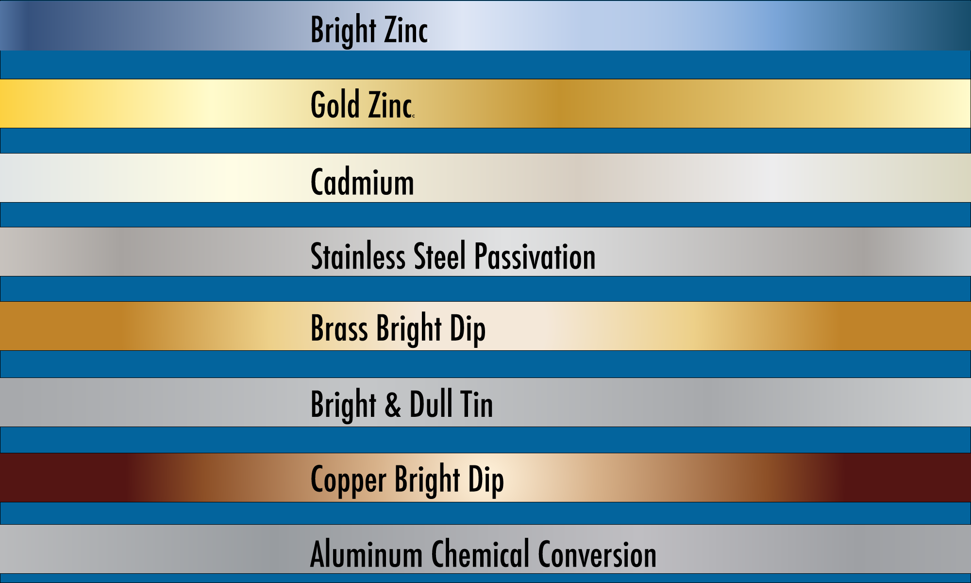 Metal gradients representing electroplating services